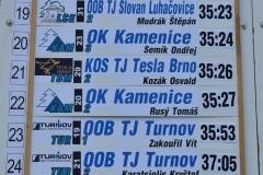 mcr-sprintovych-stafet-2019-35