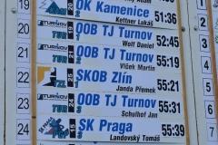 mcr-sprintovych-stafet-2019-39